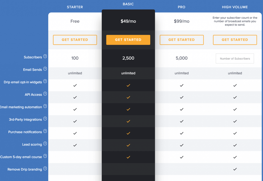 drip_pricing