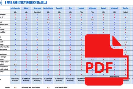 vergleich-pdf-vorschau